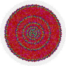 phyllotaxis © IUCr