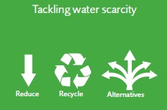Tackling water scarcity