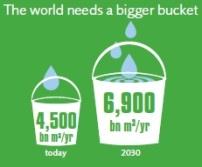The world needs a bigger bucket