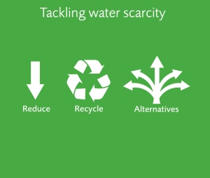 WaterScarcity