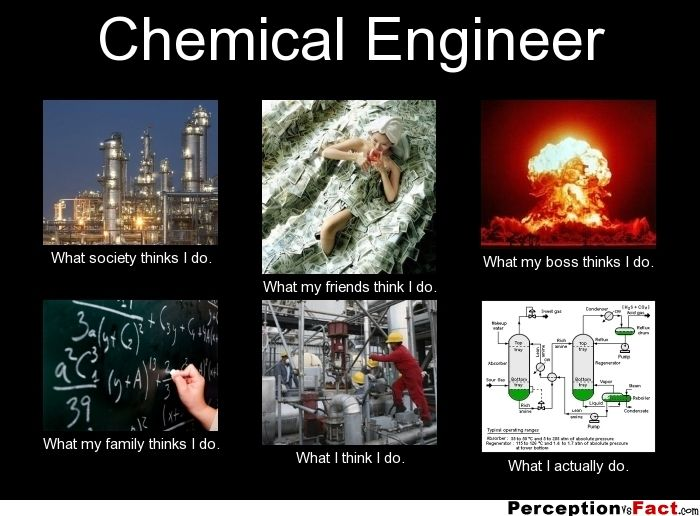 Chemical Engineering world majors